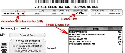 Vehicle Registration Renewal Ca >> Registration And Insurance Made Easy Avoid Long Lines